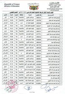 اسماء أوائل الثانوية باليمن